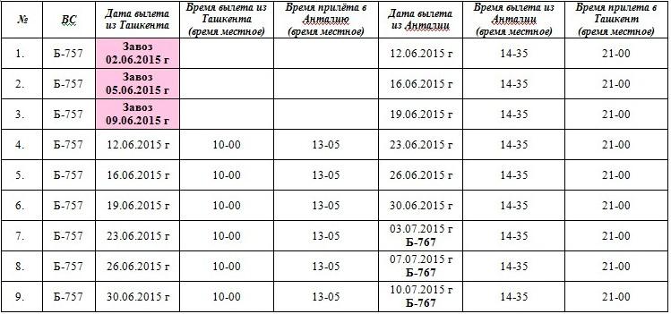 Чартерные рейсы в Анталию из Ташкента на 2015 год.